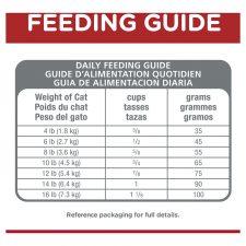 HILLS SCIENCE DIET ADULT 7+ INDOOR DRY CAT FOOD 1.58KG